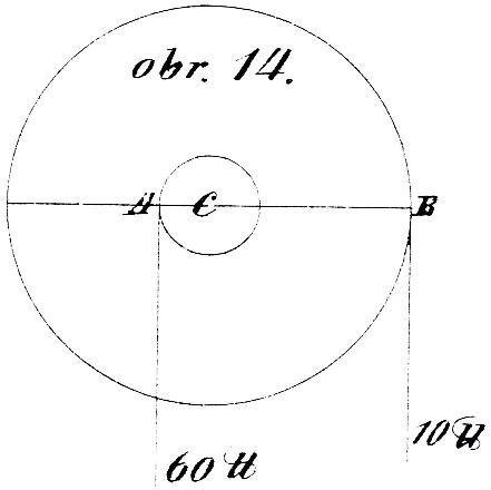 obr. 14.