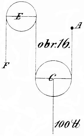 obr. 16.