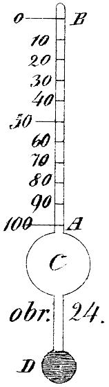 obr. 24.