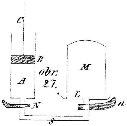 obr. 27.