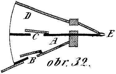 obr. 32.