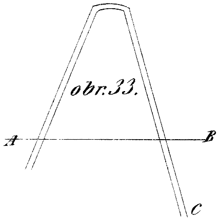obr. 33.