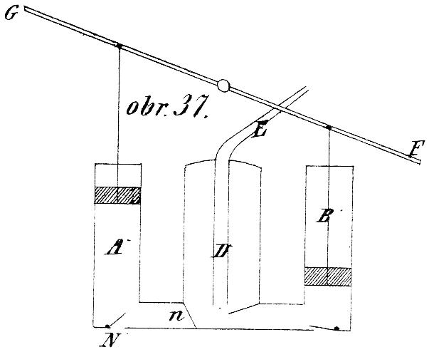 obr. 37.