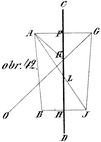 obr. 42.