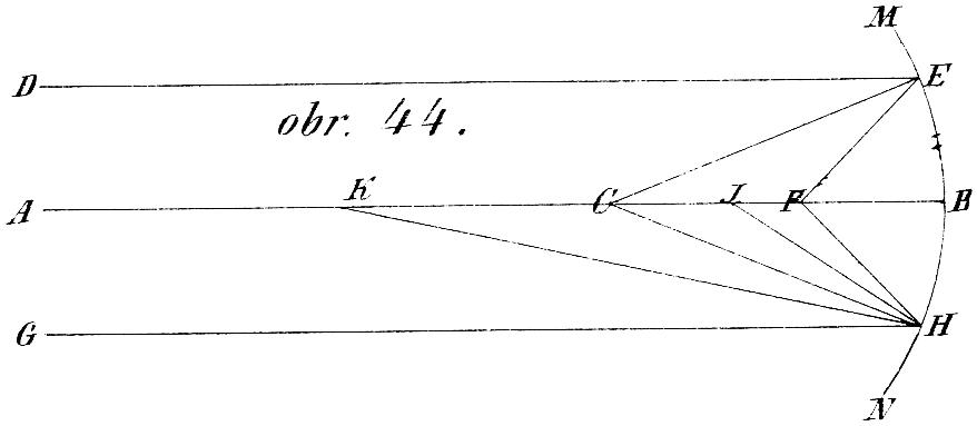 obr. 44.