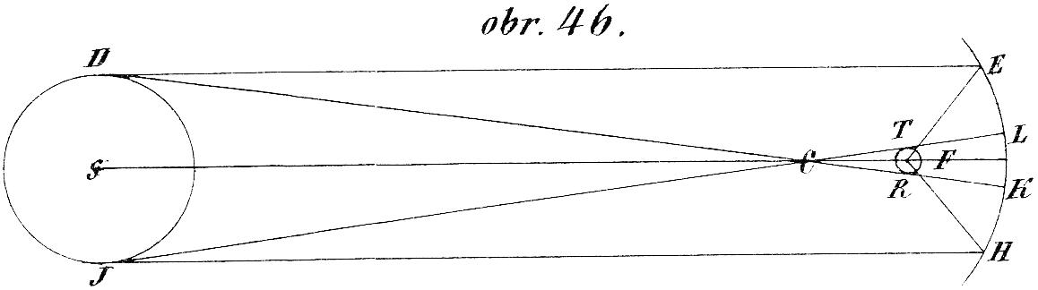 obr. 46.
