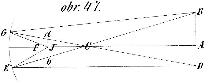 obr. 47.