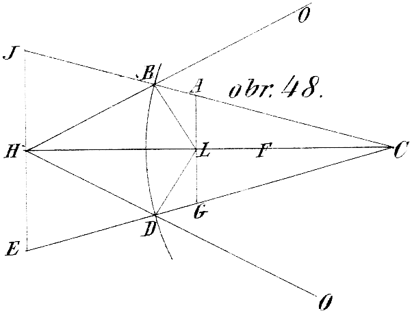 obr. 48.