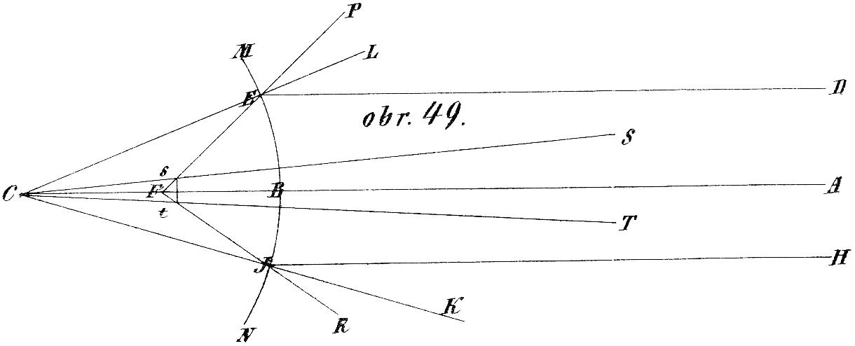 obr. 49.