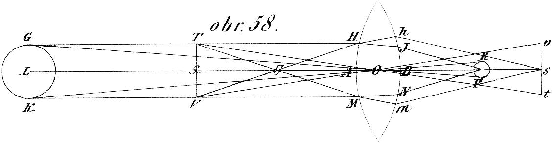 obr. 58.