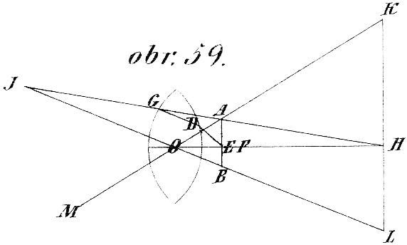 obr. 59.