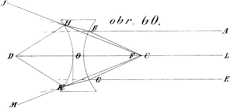obr. 60.