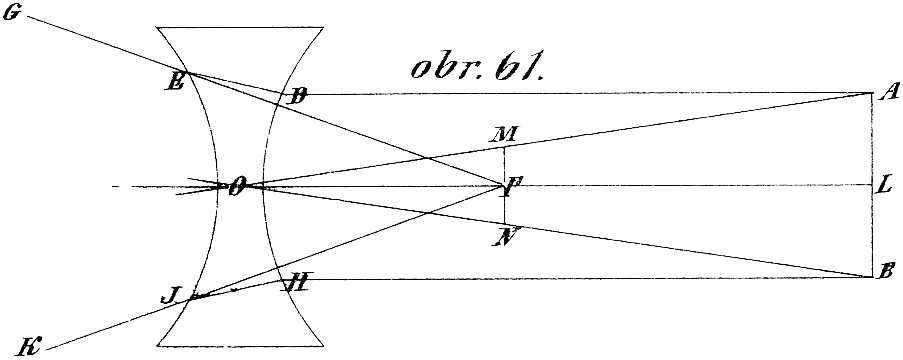 obr. 61.
