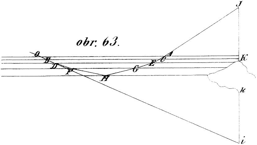 obr. 63.