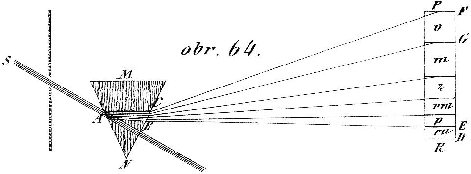 obr. 64.