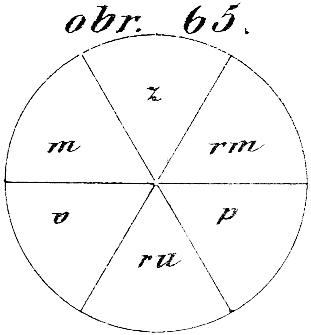 obr. 65.