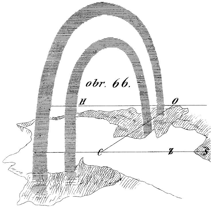 obr. 66.