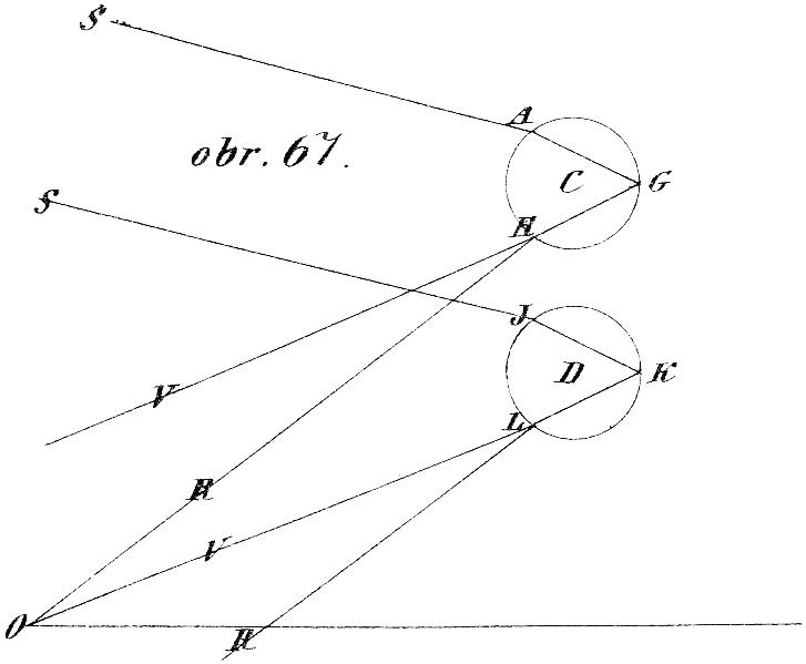 obr. 67.