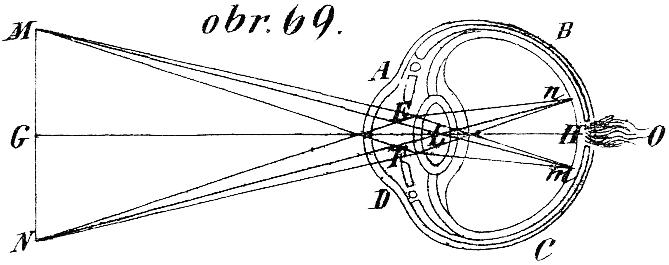 obr. 69.