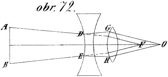 obr. 72.