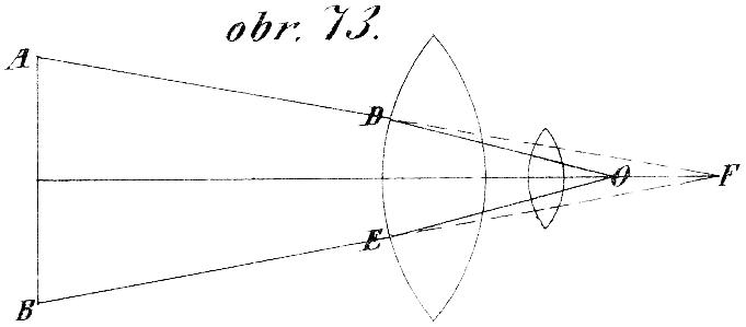 obr. 73.