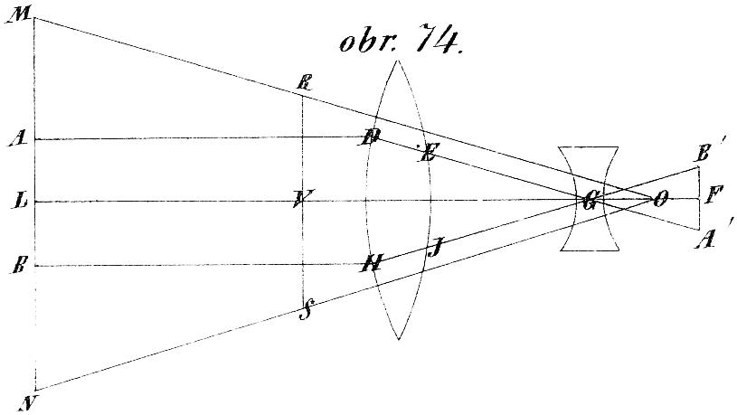 obr. 74.