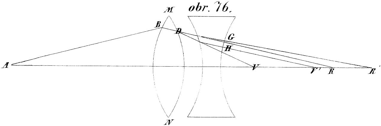 obr. 76.