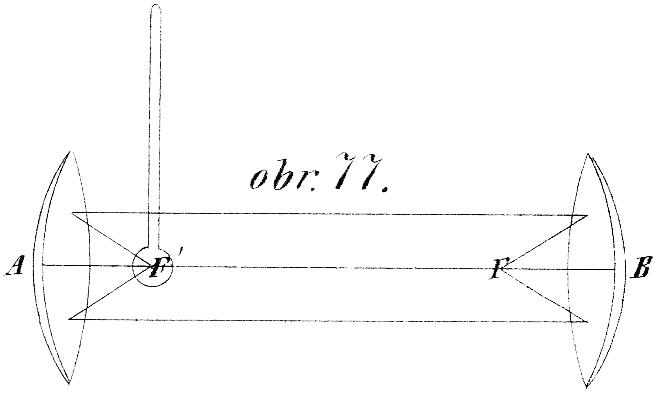 obr. 77.