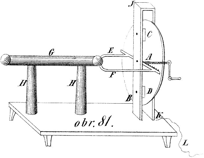 obr. 81.