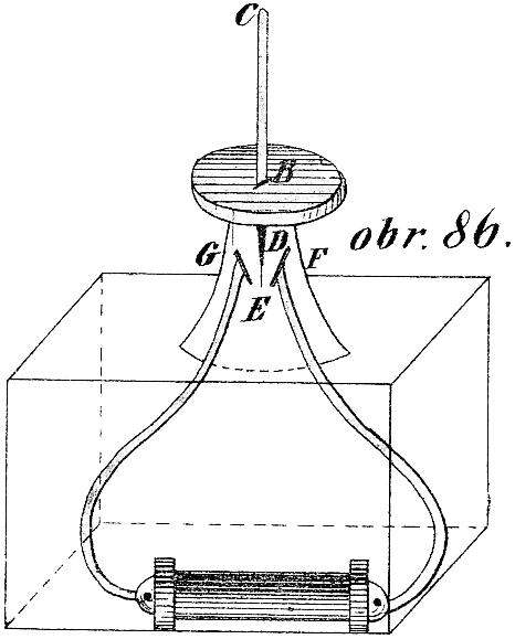 obr. 86.