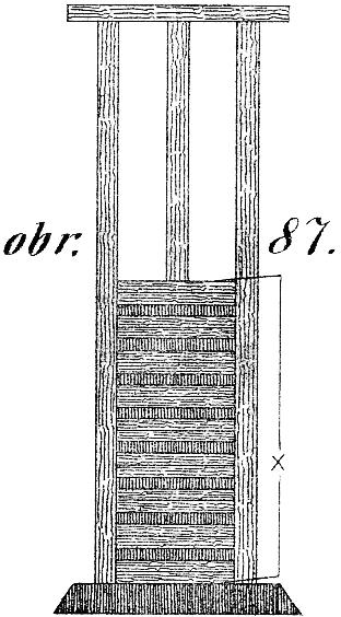 obr. 87.