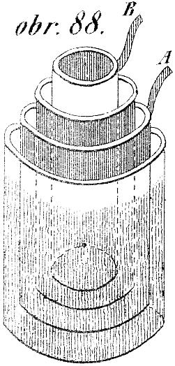 obr. 88.