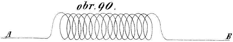 obr. 90.