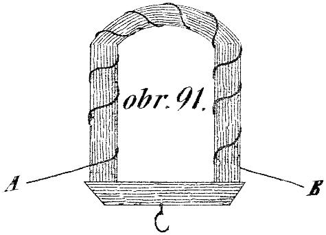 obr. 91.
