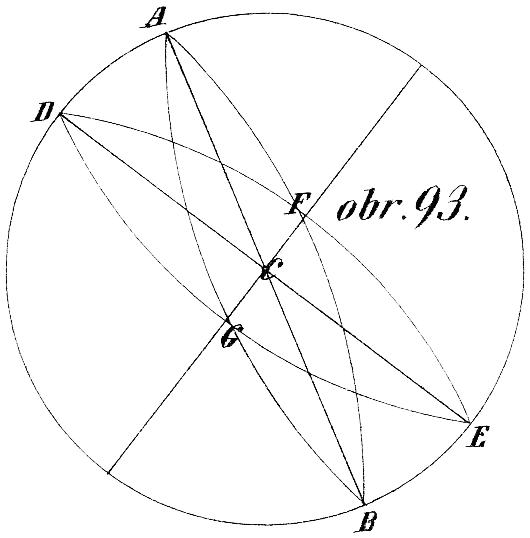 obr. 93.