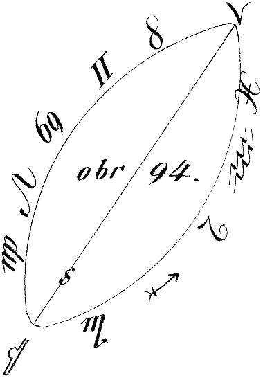 obr. 94.