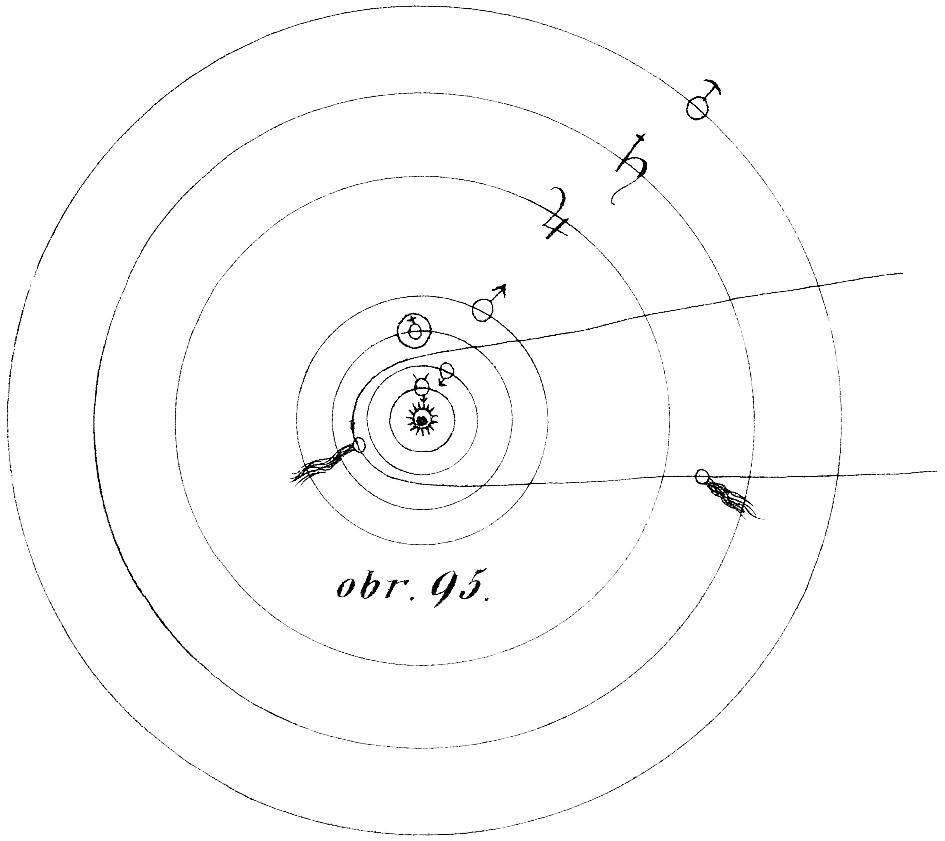 obr. 95.